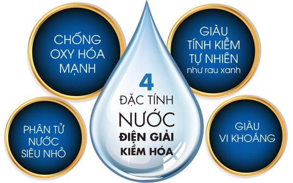 4  đặt tính quan trọng của nước ion kiềm