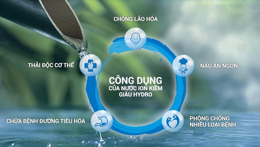"""Các công dụng """"diệu kỳ"""" của nước ion kiềm giàu hydro"""